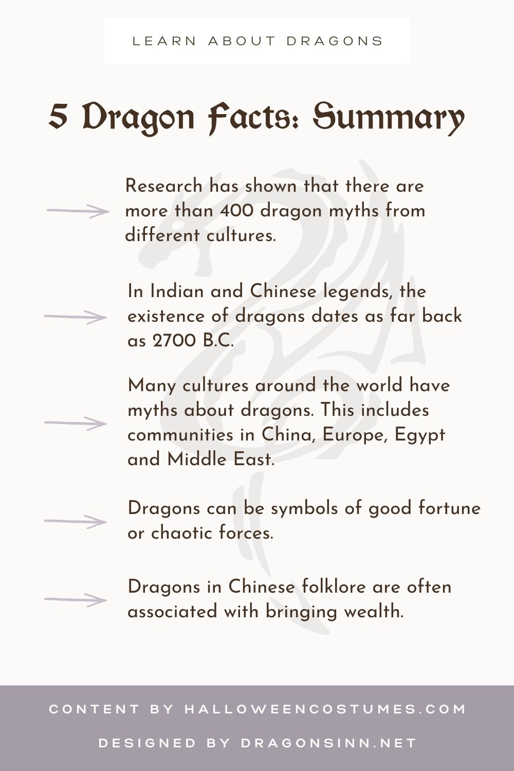 dragon_facts_infographic
