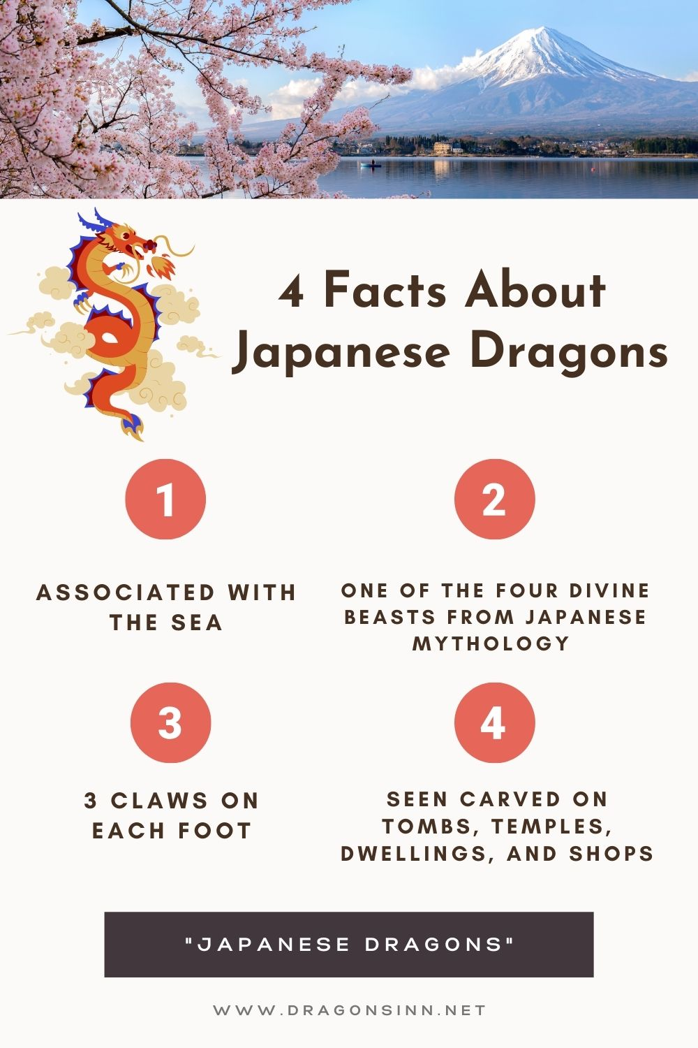 japanese_dragons_infographic